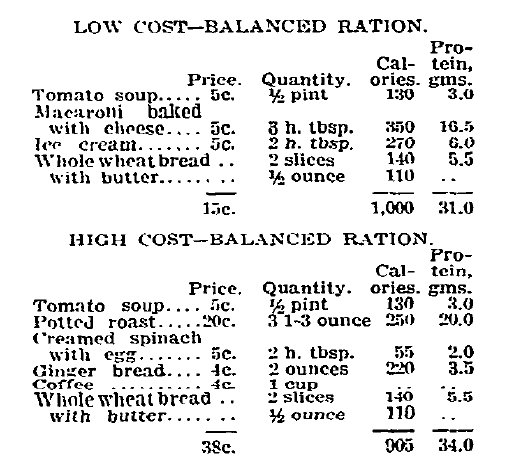 1915 menu with calorie counts